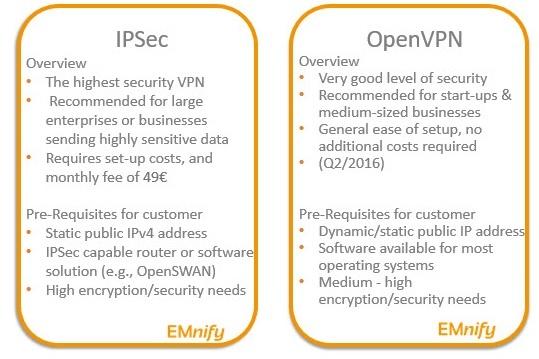 emnify_vpn_comparison