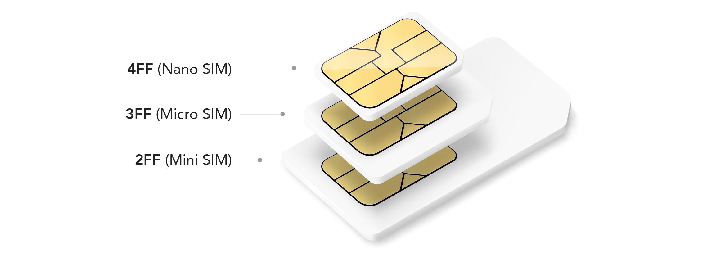 SIM comparison 2