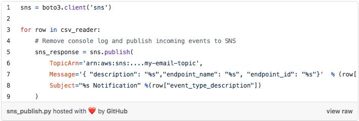 Screenshot_2020-12-05 Webinar Email Slack notifications from the EMnify Data Streamer(2)