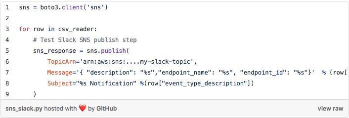 Screenshot_2020-12-05 Webinar Email Slack notifications from the EMnify Data Streamer(3)