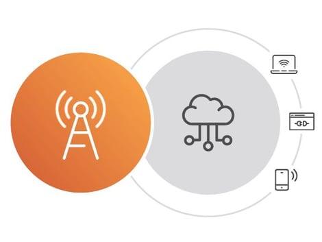 cloud-native connectivity