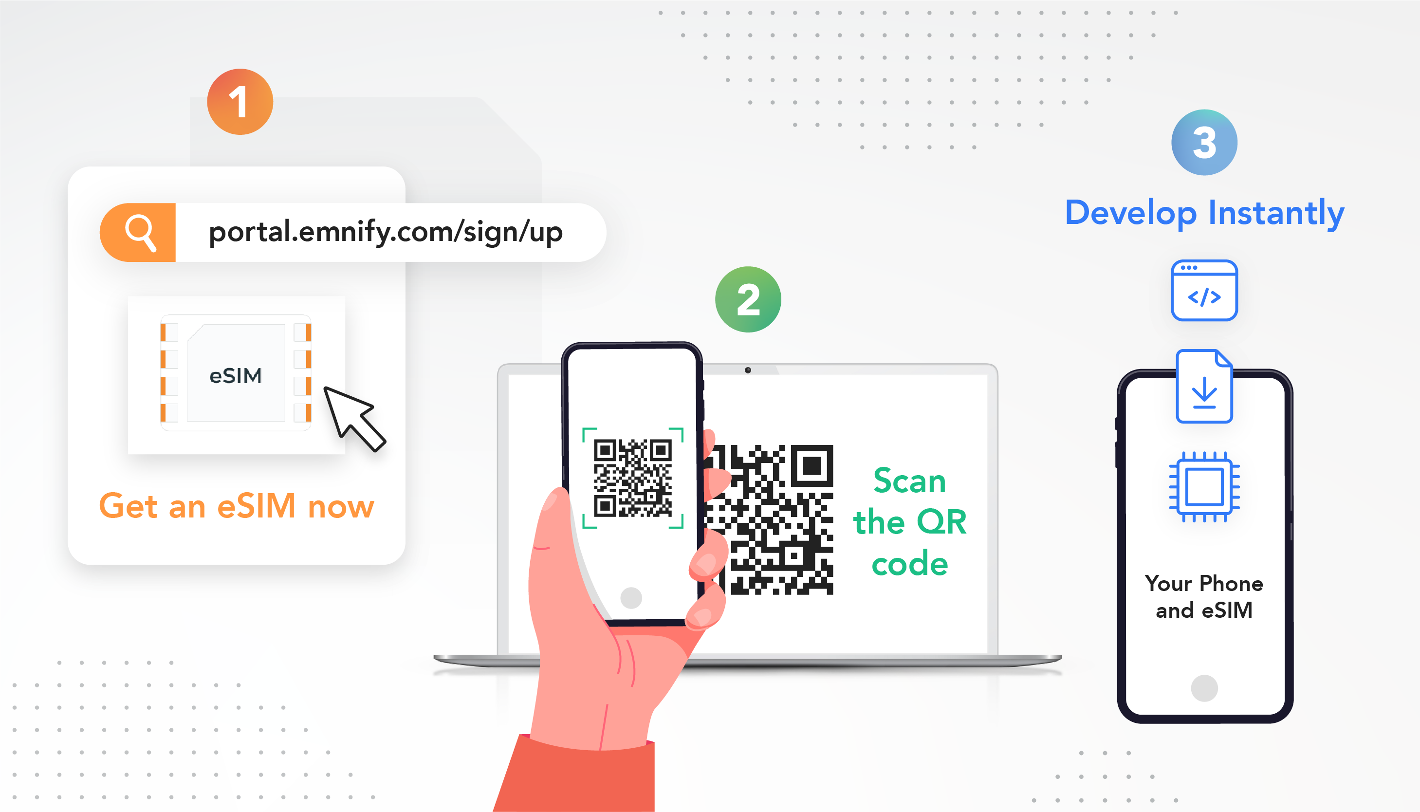 Develop instantly with EMnify eSIM