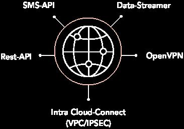 iot-cloud@2x
